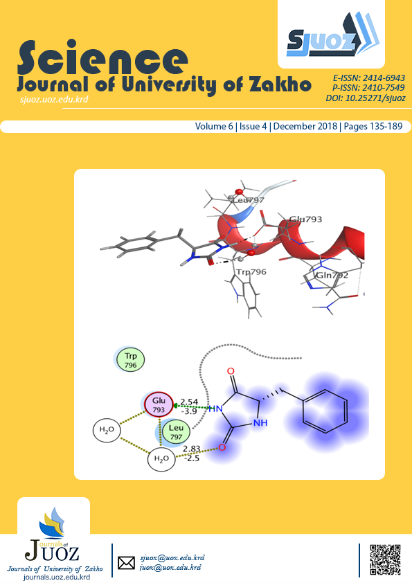 Science Journal of University of Zakho (SJUOZ)
