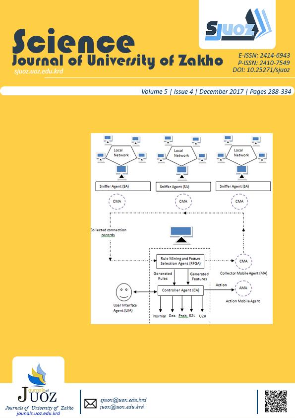 Message pdf java service